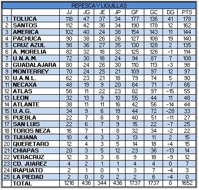 20160530 TC Lig