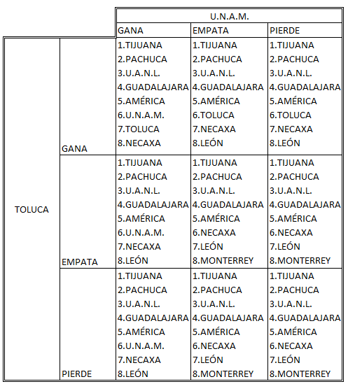 20161120-probabilidades