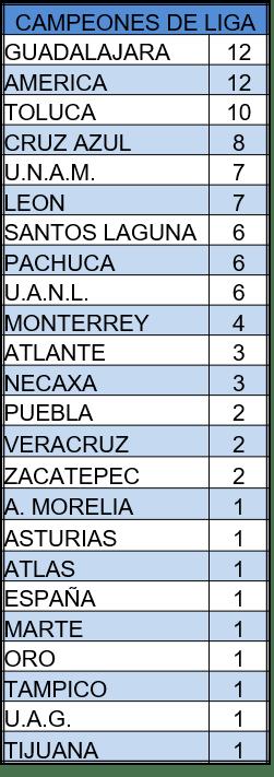 Campeones Liga CL18