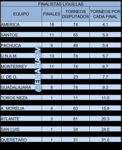 20191230 FINALISTAS LIGUILLAS