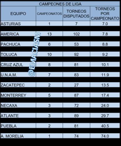 20191230 TORNEOS POR CAMPEONATO